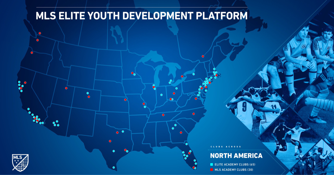 Major League Soccer - Youth Platform Founding Member Announcement